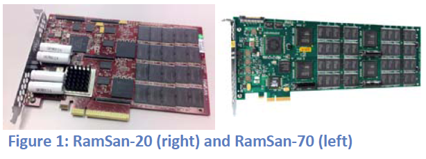 CSCS Evaluation of RamSan-70 SSD Device – Highest IOPS Ever Measured