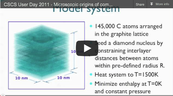 "CSCS User Day – Video ""Microscopic origins of complex behavior in carbon and sodium"" by Rustam Khaliullin"