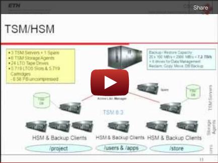 Slidecast: New HSM over GPFS/TSM at CSCS