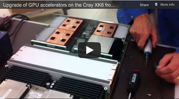 Upgrade of GPU accelerators on a Cray XK6 from NVIDIA Fermi to Kepler at CSCS