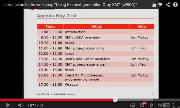 Videos: Using Cray XMT (uRiKA) for Large Scale Data Analytics (1/3)