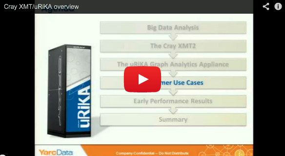 Videos: Using Cray XMT (uRiKA) for Large Scale Data Analytics (2/3)