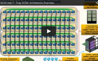 Cray XC30 Course 1