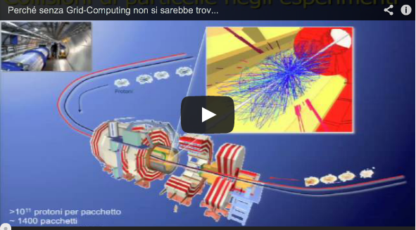 Slidecast: Grid computing and the search for the new particle at CERN