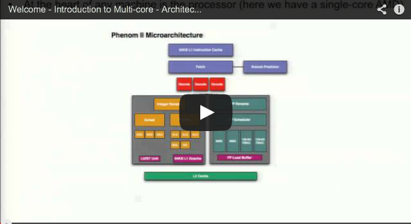 Slidecast 1/3 – Course on Getting the Best Out of Multi-core
