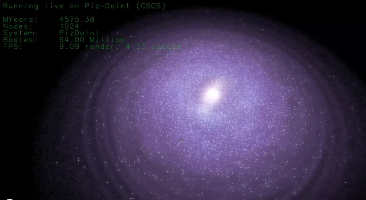 Real time In-Situ visualization of the Milky Way from CSCS at SC14