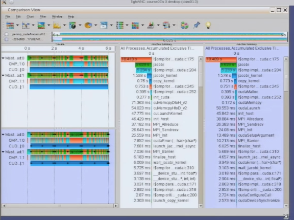 Slidecast: Practical Performance Analysis of Parallel Applications