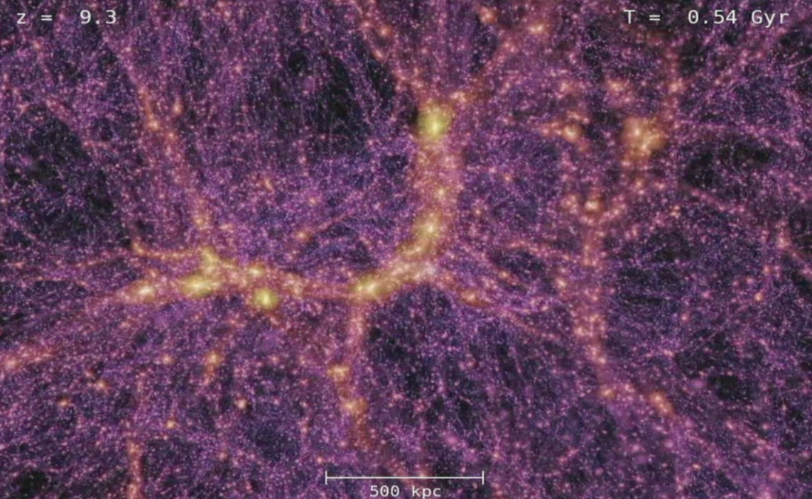 Video: Simulating Cosmic Structure Formation, Volker Springel (University of Heidelberg, Germany)