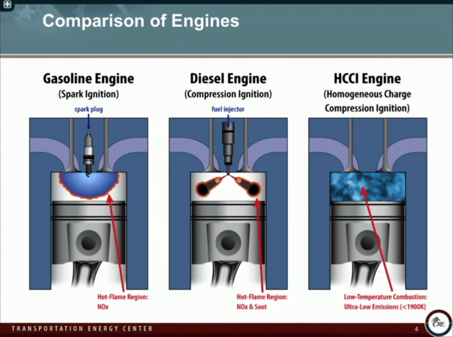 Video: Towards Exascale Simulation of Turbulent Combustion, Jacqueline Chen (Sandia National Laboratories, USA)