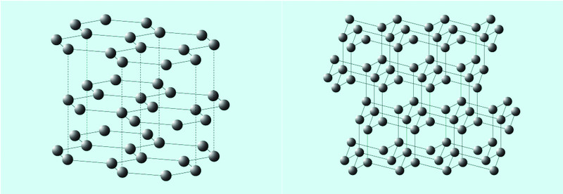 Their different crystal structures make graphite (left) and diamond (right) completely different materials despite having the same stoichiometry. (Image: Bibliographisches Institut GmbH/Lernhelfer)